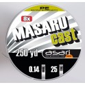 Masaru Cast